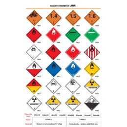 Opasne materije (ADR)