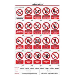 Znakovi zabrane